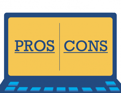 The Pros and Cons to COVID Campus Life