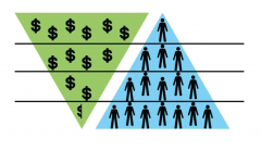 Deconstructing taboos: Pyramid schemes and capitalism